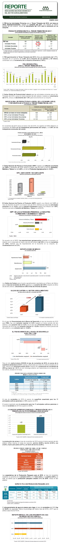 Reporte Indicadores Macroeconómicos y Sectoriales Enero 2020.