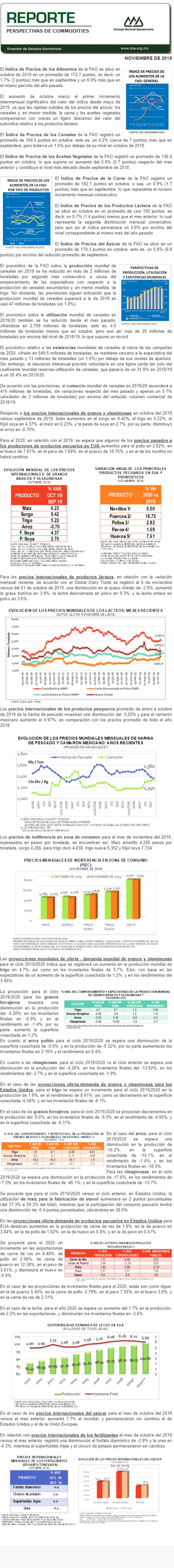 REPORTE DE PERSPECTIVAS DE COMMODITIES DEL MES DE NOVIEMBRE DE 2019