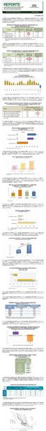 Reporte de Indicadores Macroeconómicos y Sectoriales del Sector, Noviembre 2020.