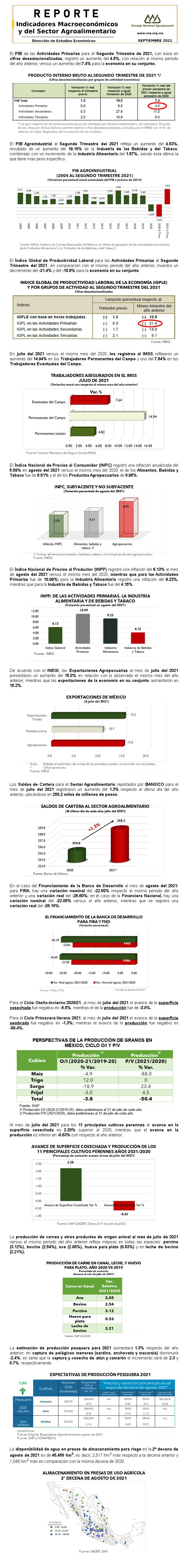Reporte de Indicadores Macroeconómicos y Sectoriales del Sector septiembre 2021.