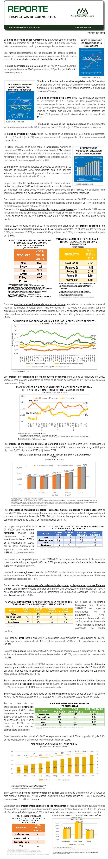 REPORTE DE PERSPECTIVAS DE COMMODITIES DE ENERO DE 2020.