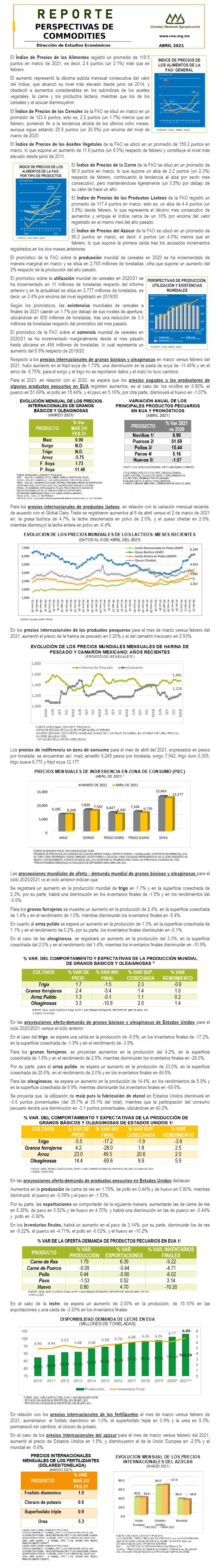 Reporte de Perspectivas Internacionales para los Commodities Agropecuarios de abril 2021.