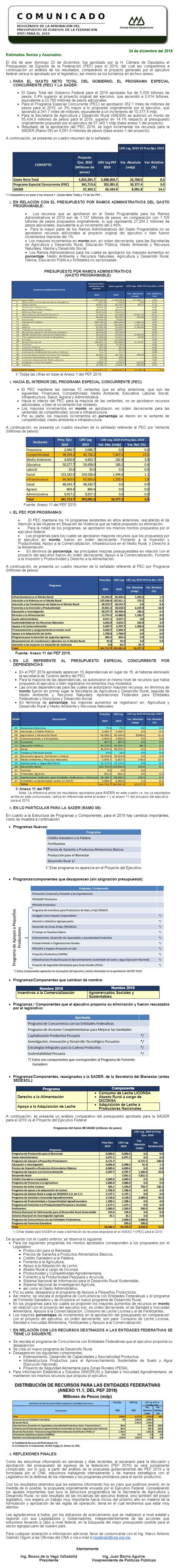 RESULTADOS DE LA APROBACIÓN DEL PEF PARA EL 2019