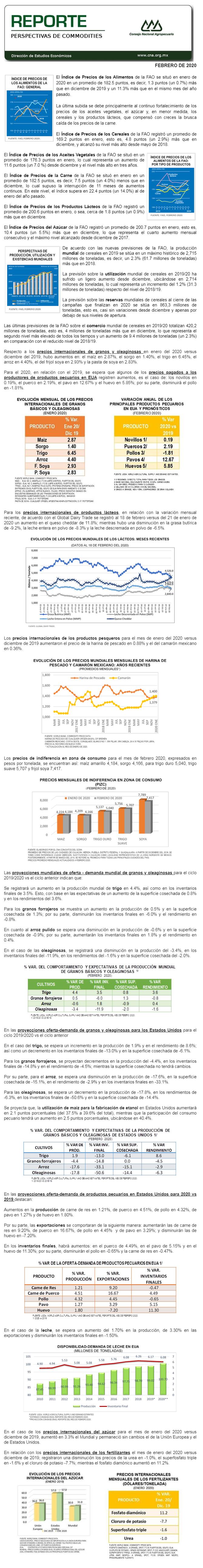 REPORTE DE PERSPECTIVAS DE COMMODITIES DE FEBRERO DE 2020.