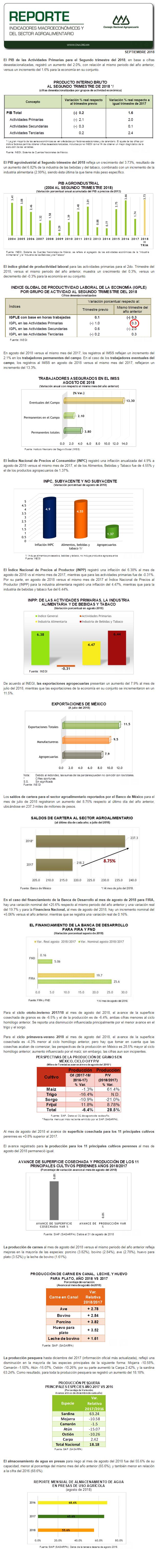REPORTE DE INDICADORES MACROECONÓMICOS Y SECTORIALES DEL MES DE SEPTIEMBRE DEL 2018