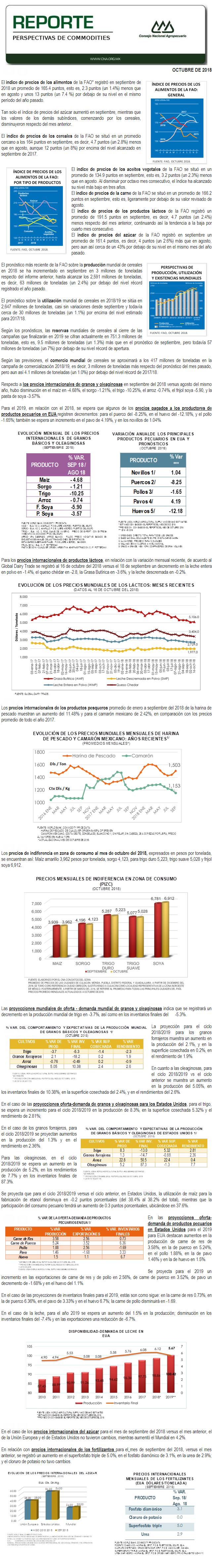 REPORTE DE PERSPECTIVAS DE COMMODITIES DEL MES DE OCTUBRE DEL 2018