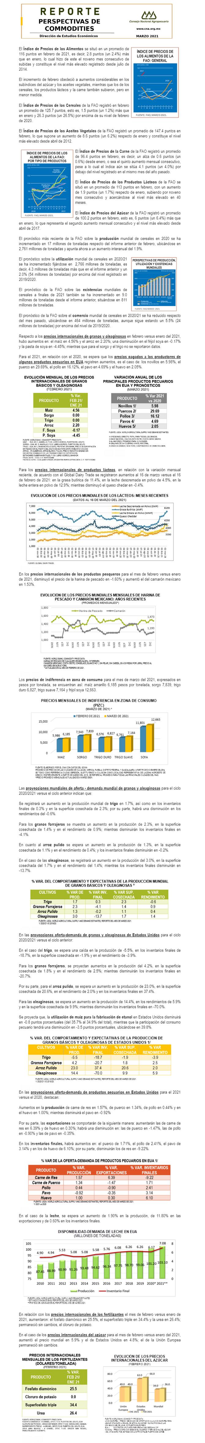 Reporte de Perspectivas Internacionales para los Commodities Agropecuarios de marzo 2021.