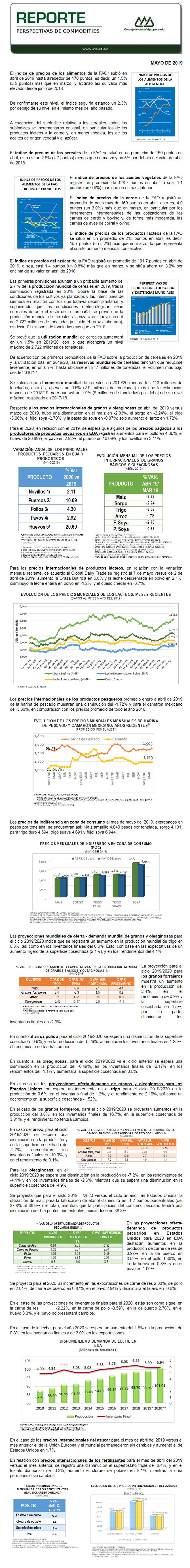 REPORTE DE PERSPECTIVAS DE COMMODITIES DE MAYO DEL 2019