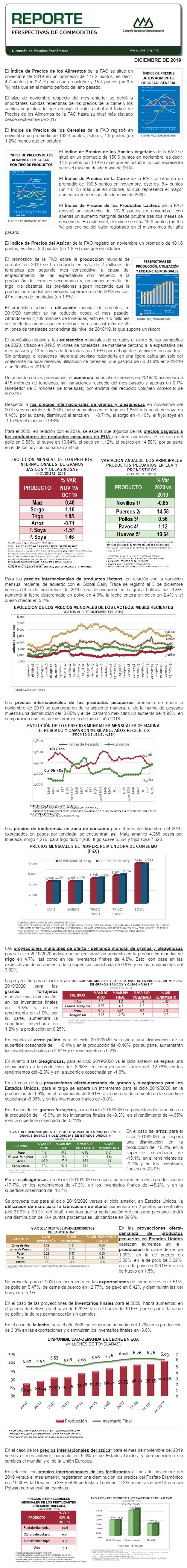 REPORTE DE PERSPECTIVAS DE COMMODITIES DE DICIEMBRE DE 2019.