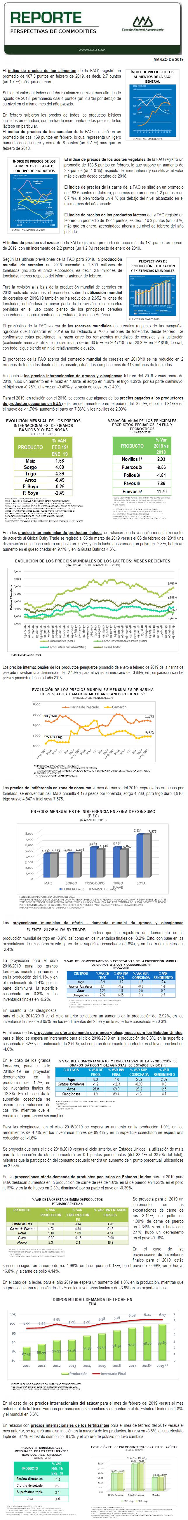 REPORTE DE PERSPECTIVAS DE COMMODITES DEL MES DE MARZO DEL 2019