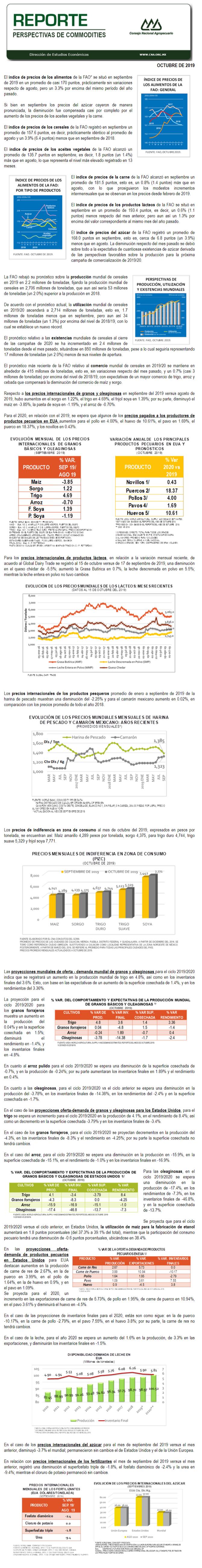 REPORTE DE PERSPECTIVAS DE COMMODITIES DEL MES DE OCTUBRE DE 2019
