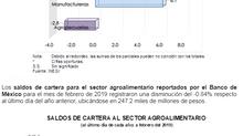Fe de erratas: REPORTE DE INDICADORES MACROECONÓMICOS Y SECTORIALES DEL MES DE ABRIL DEL 2019
