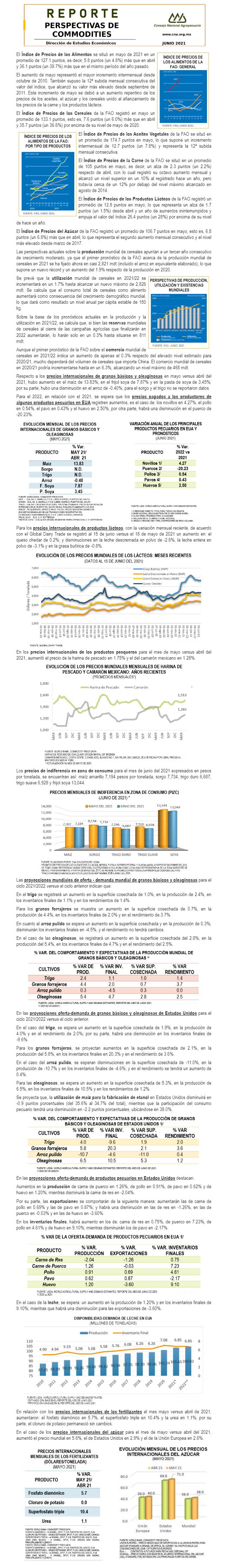 Reporte de Perspectivas Internacionales para los Commodities Agropecuarios de junio 2021