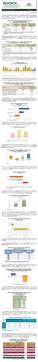 Reporte de Indicadores Macroeconómicos y Sectoriales del Sector, Agosto 2020