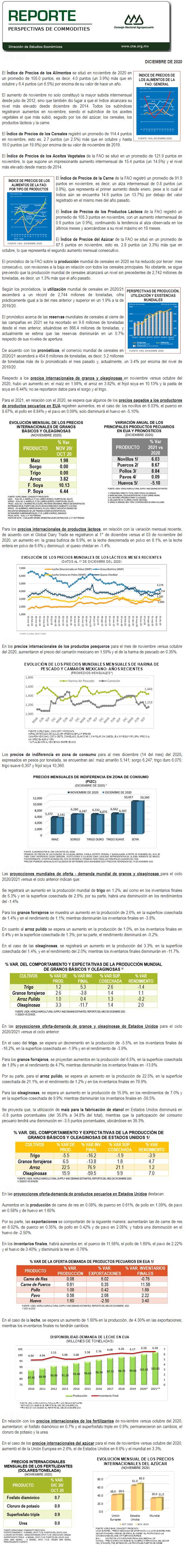 Reporte de Perspectivas Internacionales para los Commodities Agropecuarios de diciembre 2020.