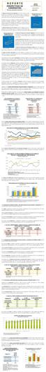 Reporte de Perspectivas Internacionales para los Commodities Agropecuarios de julio 2021.