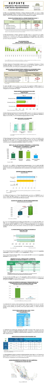 Reporte de Indicadores Macroeconómicos y Sectoriales del Sector agosto 2021