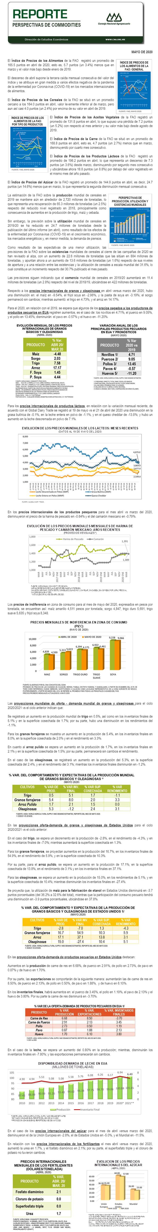 REPORTE DE PERSPECTIVAS DE COMMODITIES DE MAYO DE 2020.