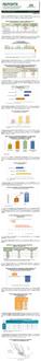 RV: Reporte de Indicadores Macroeconómicos y Sectoriales del Sector Diciembre 2020.