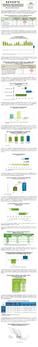 Reporte de Indicadores Macroeconómicos y Sectoriales del Sector Marzo 2021