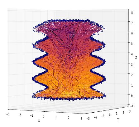 Montecarlo_11_image - mapa de colores co