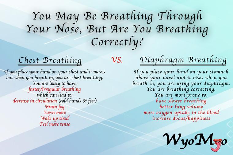 Are You Breathing Correctly?