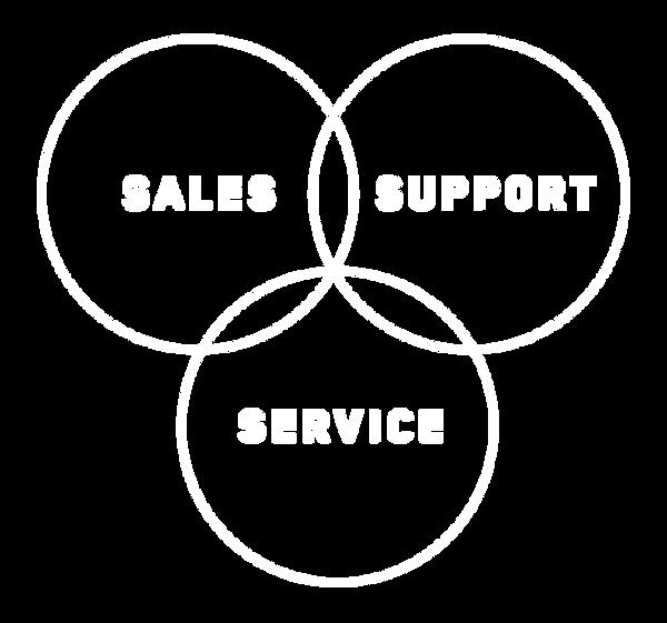 Försäljning, Support, Service