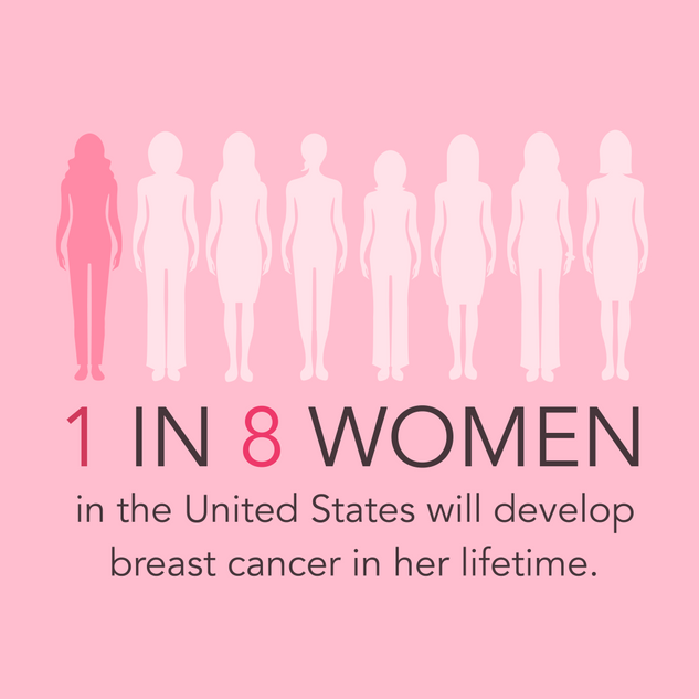 BC-Stats-1-in-8-women-1024x1024.png