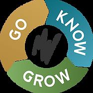Discipleship-Pathway-Know-Grow-Go_web2.p