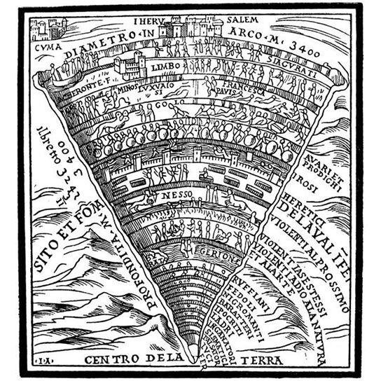 Inferno Diagram.jpg