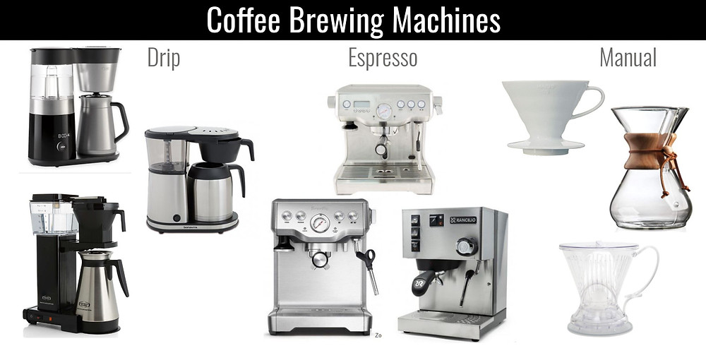 Different coffee brewing machines like drip, espresso and manual or pour over
