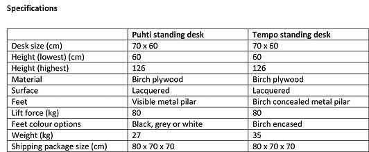 Tenho Standing Desk Specs.jpg