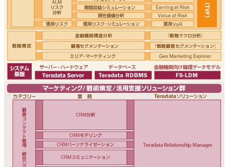 株式会社山梨中央銀行における統合的収益管理システムの導入と活用