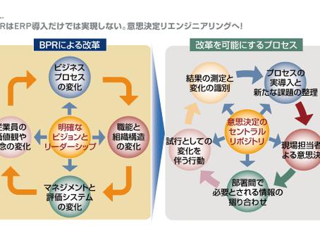 業務プロセス改革から意思決定プロセス改革へ