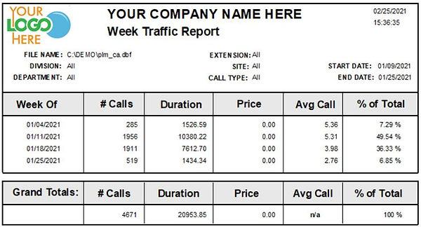 Comm One Call Accounting Software week traffic report sample