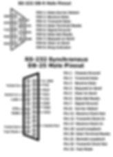 rs232 serial adapter pinouts.jpg