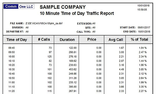 10 minute time of day traffic report sam