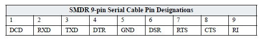 Comdial smdr 9-pin seral cable pinouts