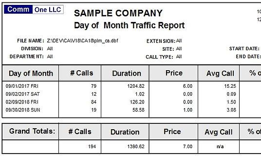 day of month traffic report.jpg