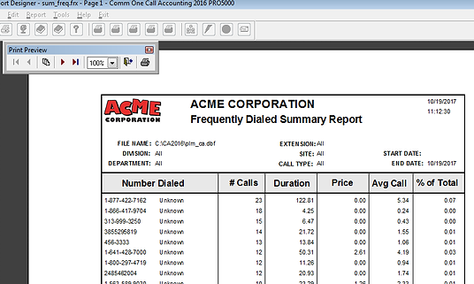 Sample of Comm One Frequently Dialed Summay Report