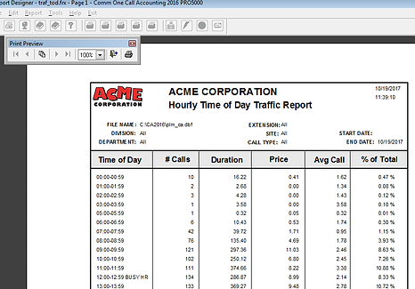 Comm One Time of Day Sample Report