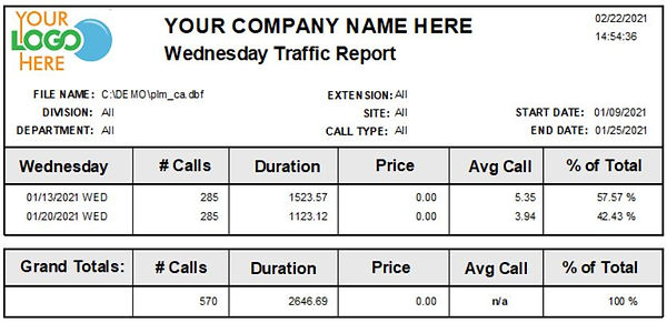 Comm One Call Accounting Software Wednesday sample traffic report example