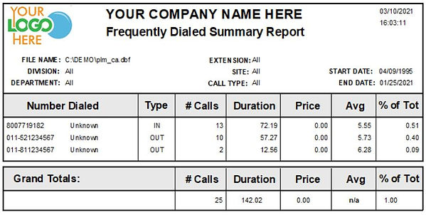 sample frequently dialed number report