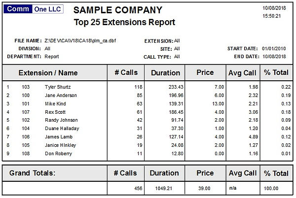 comm one call accounting software sample