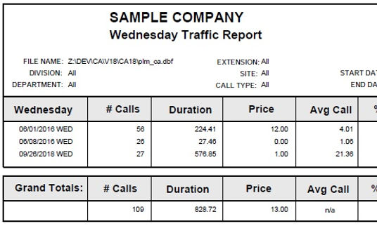 wednesday traffic report sample.jpg