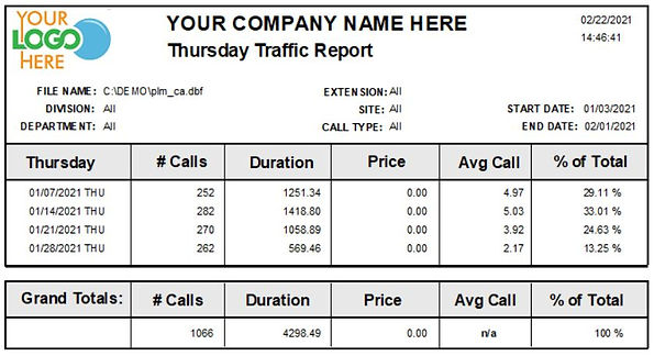 Comm One Call Accounting Software Thursday sample report