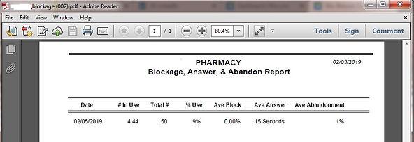 specialty pharmacy urac compliance report