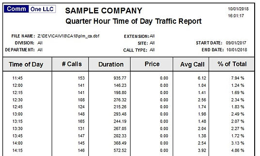 quarter hour time of day traffic report