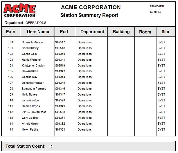 sample comm one station summary report.j
