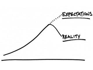 Grandes líderes no viven en el mundo de las expectativas